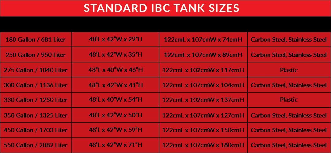 Ibc Tote Sizes And Dimensions Industrial Bulk Storage Powerblanket