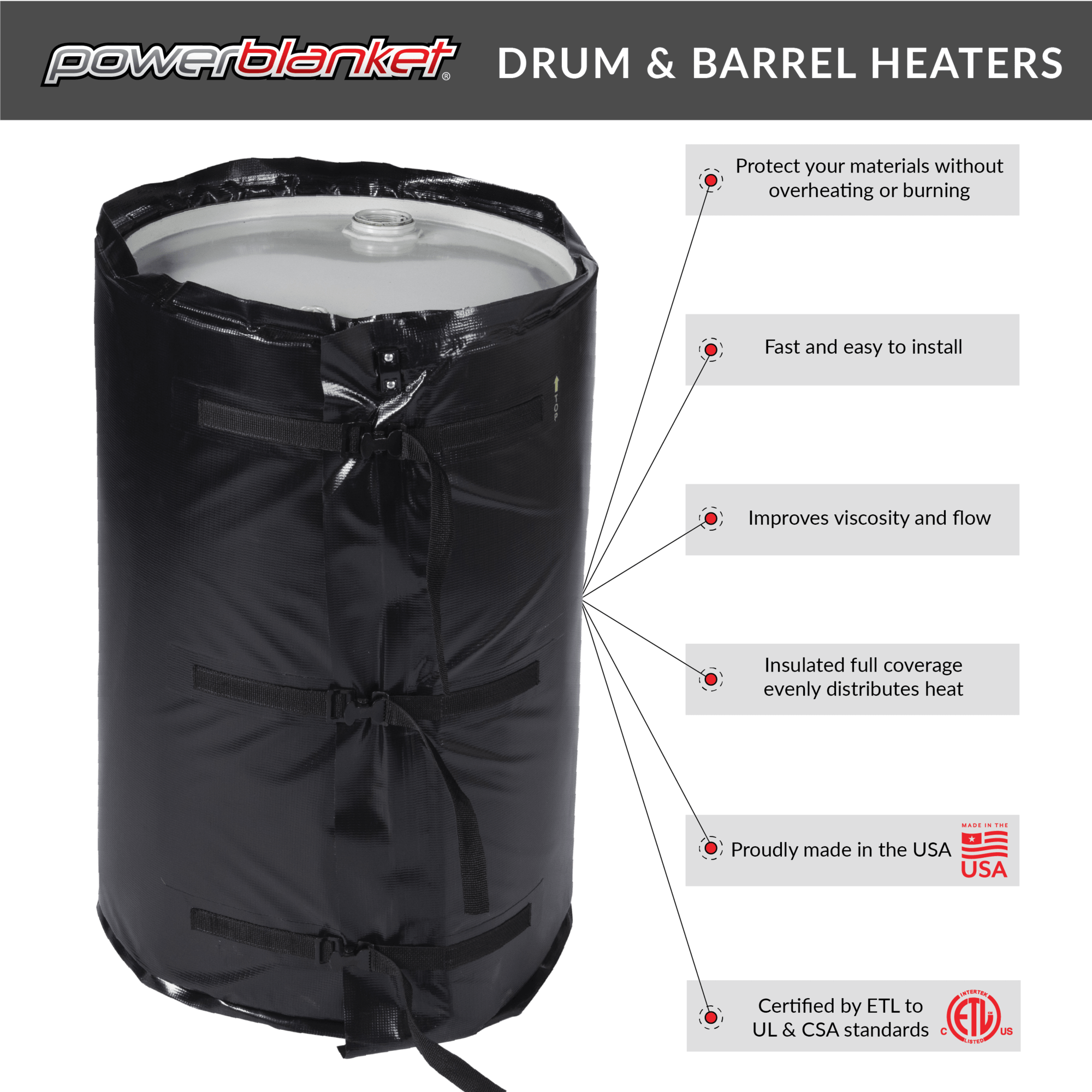 Barrel and Drum Heaters